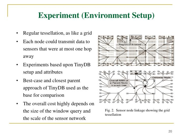 Experiment (Environment Setup)