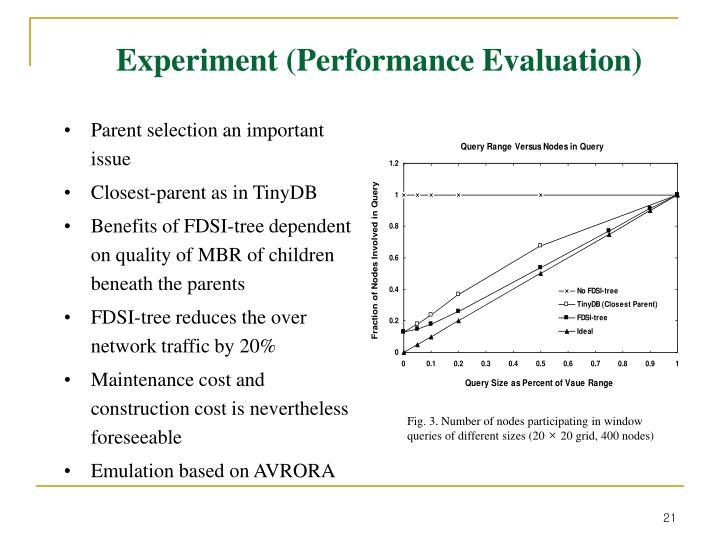 Experiment (Performance Evaluation)