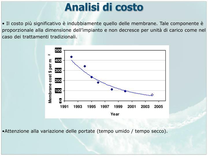 Analisi di costo