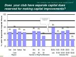 does your club have separate capital dues reserved for making capital improvements