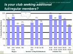 is your club seeking additional full regular members