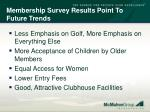 membership survey results point to future trends1