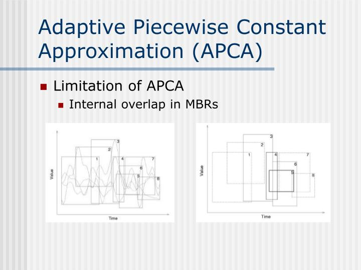 Adaptive Piecewise Constant Approximation (APCA)