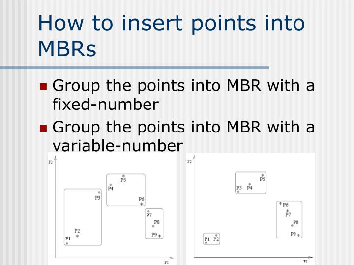 How to insert points into MBRs