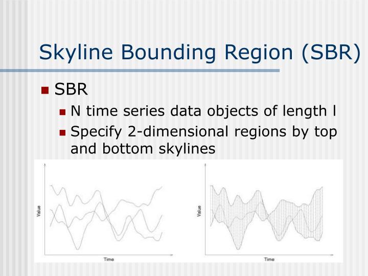 Skyline Bounding Region (SBR)