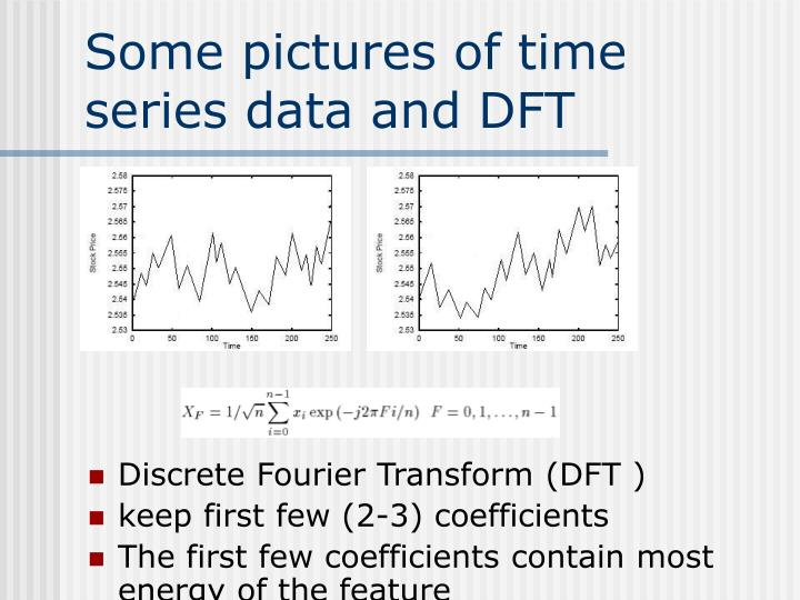 Some pictures of time series data and DFT