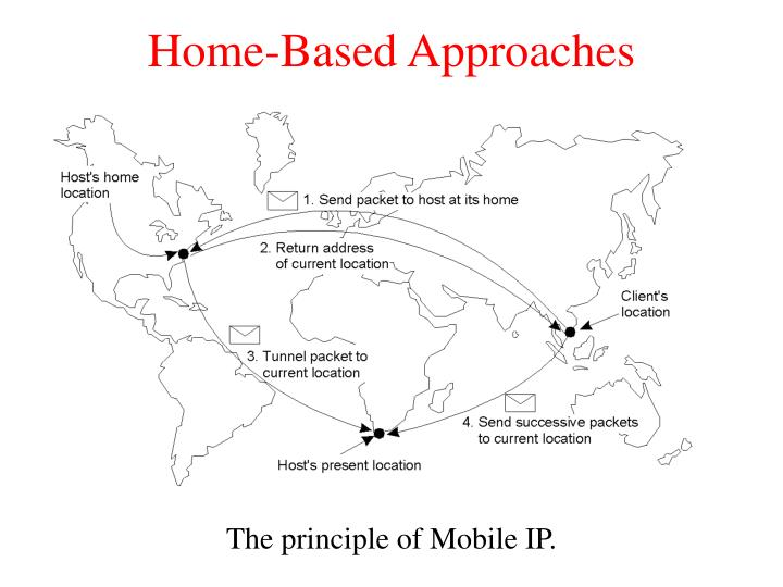 Home-Based Approaches