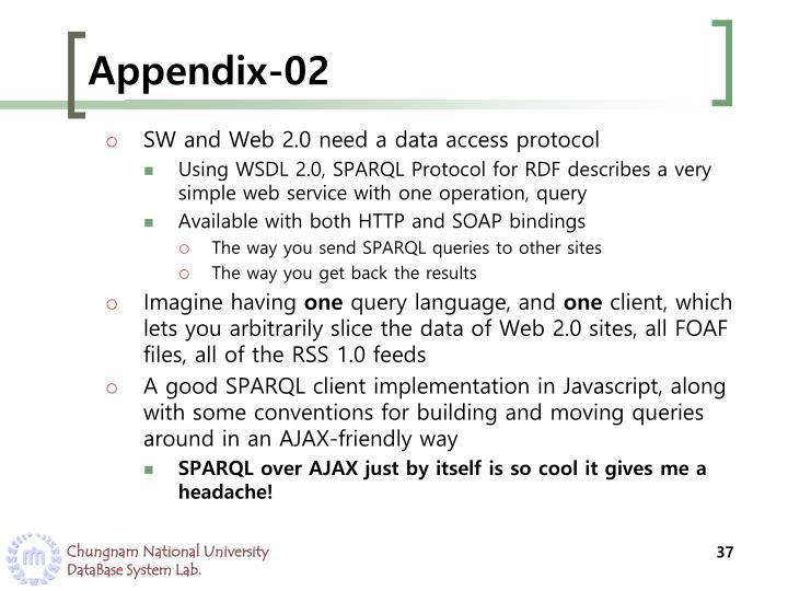 Appendix-02