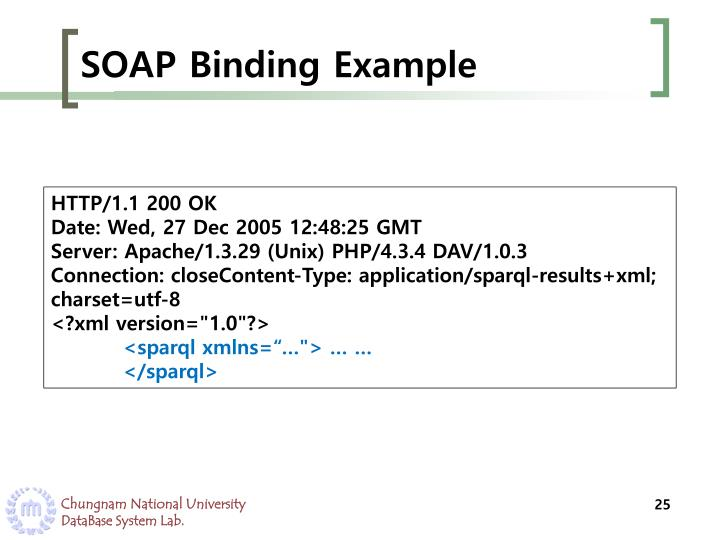 SOAP Binding Example