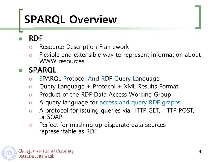 SPARQL Overview