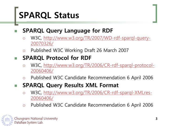 SPARQL Status