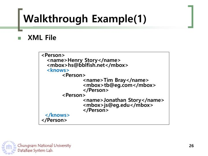 Walkthrough Example(1)