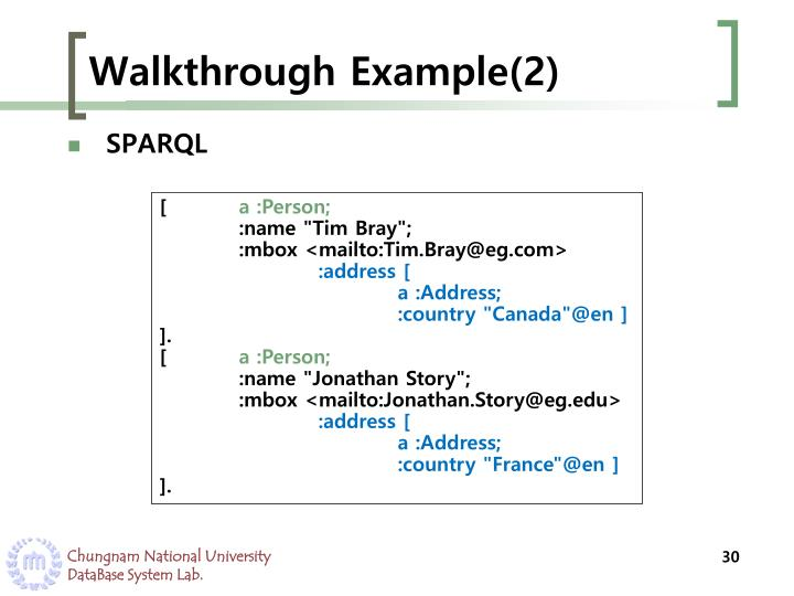 Walkthrough Example(2)