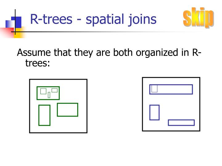 R-trees - spatial joins