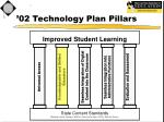02 technology plan pillars2