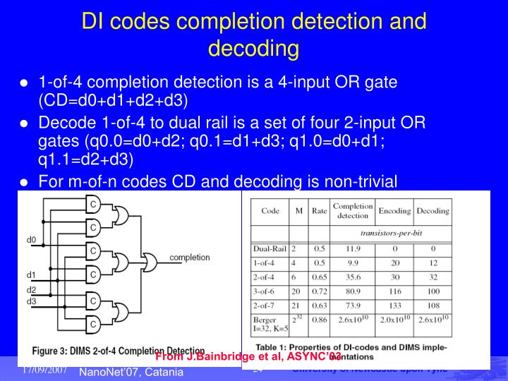 DI codes completion detection and decoding