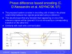 phase difference based encoding c d alessandro et al async 06 07