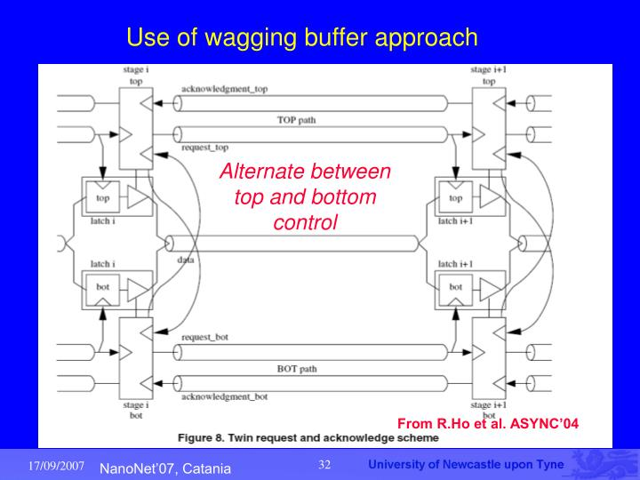 Use of wagging buffer approach