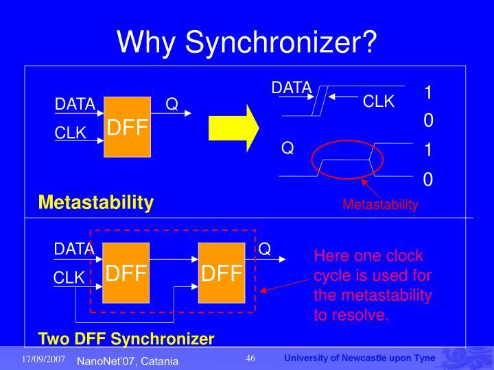 Why Synchronizer?