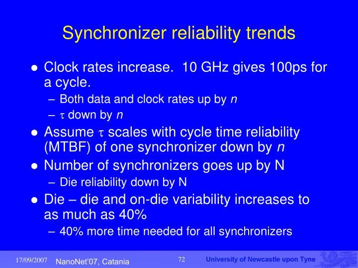 Synchronizer reliability trends
