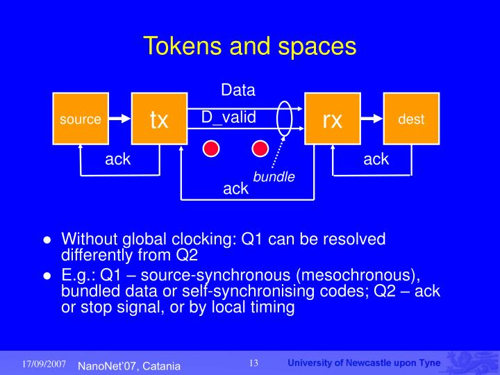 Tokens and spaces