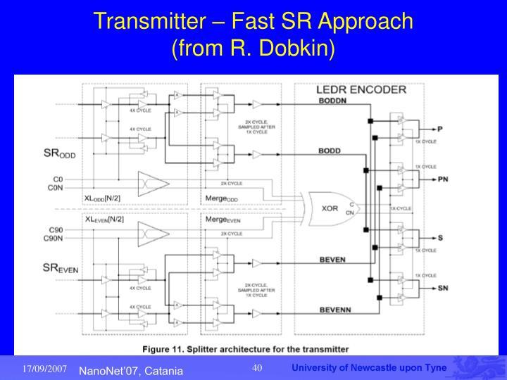 Transmitter – Fast SR Approach (from R. Dobkin)