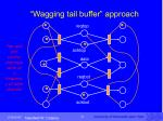 wagging tail buffer approach