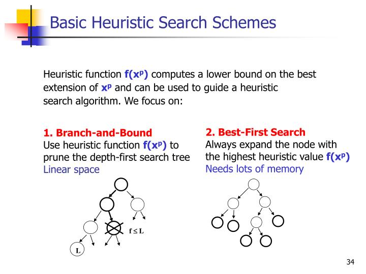 2. Best-First Search