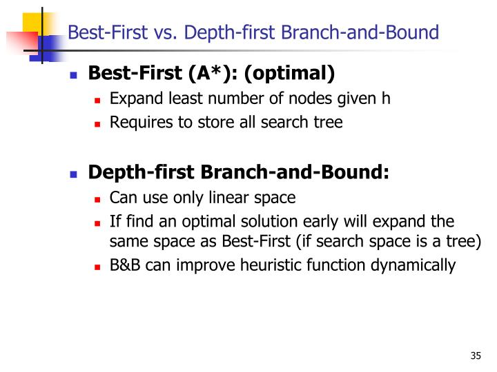 Best-First vs. Depth-first Branch-and-Bound