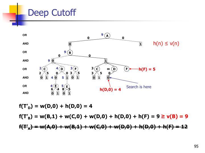 Deep Cutoff