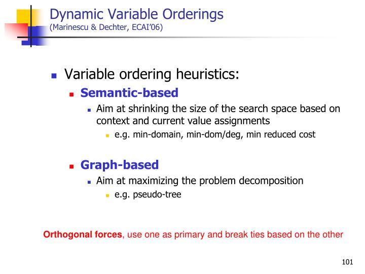 Dynamic Variable Orderings
