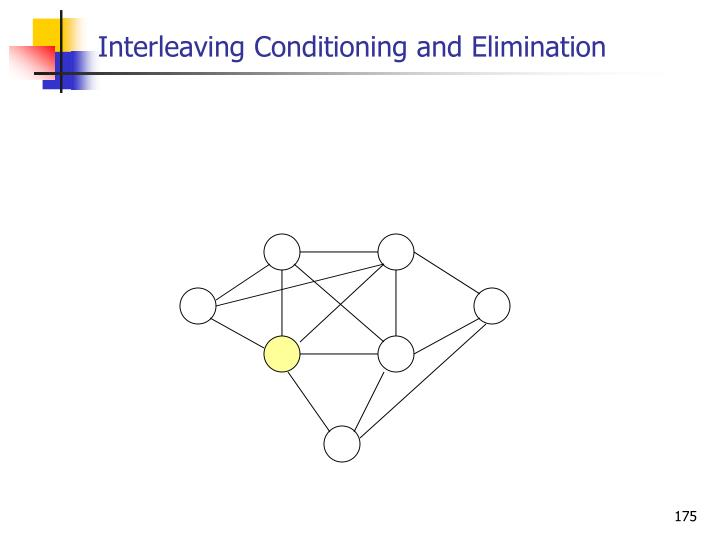 Interleaving Conditioning and Elimination