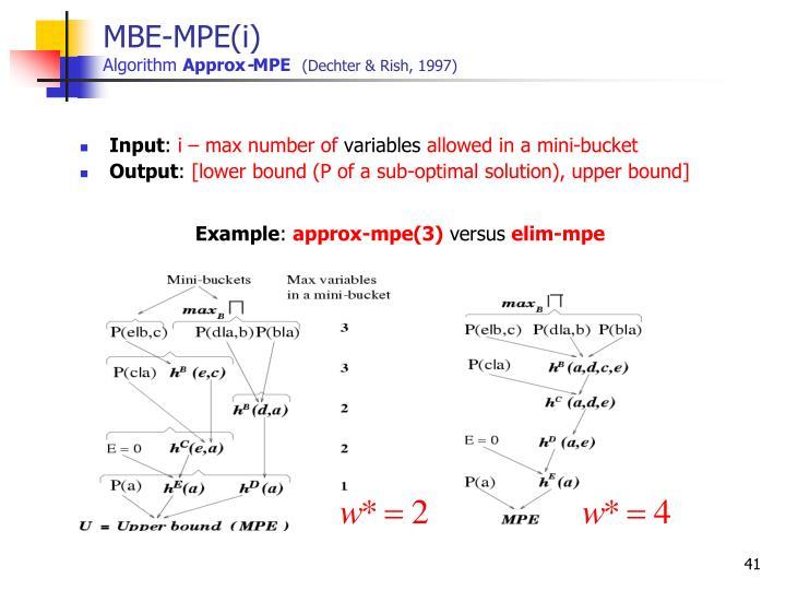 MBE-MPE(i)