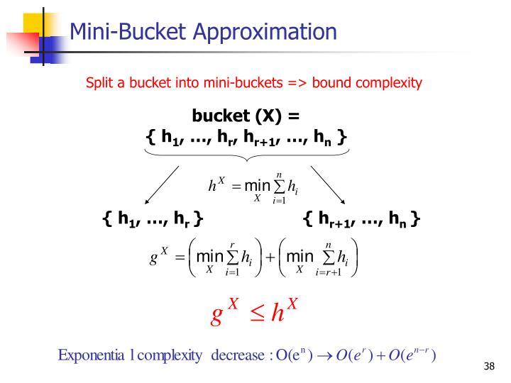 Mini-Bucket Approximation