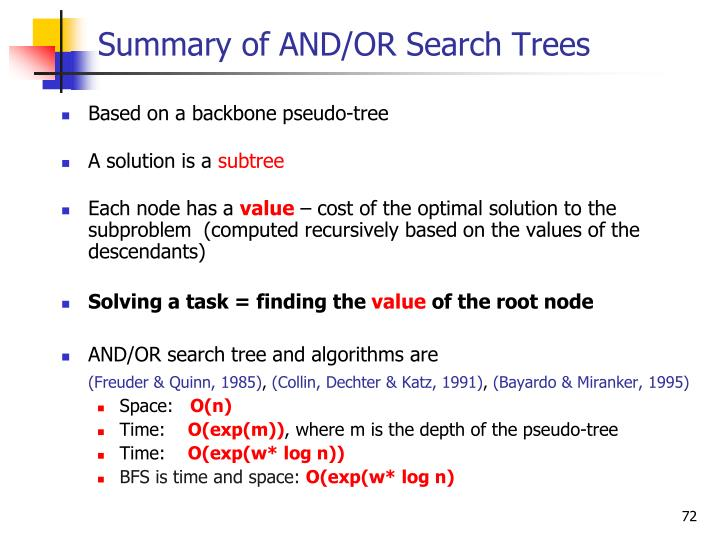Summary of AND/OR Search Trees