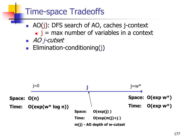 Time-space Tradeoffs