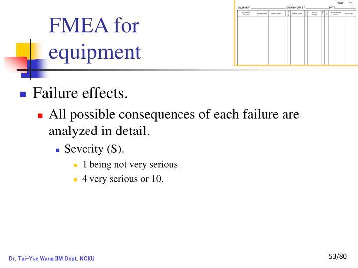 FMEA for equipment