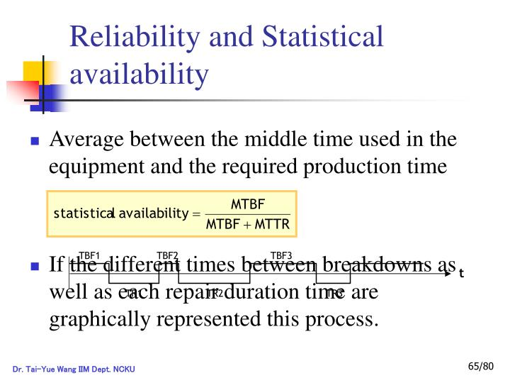 Reliability and Statistical availability