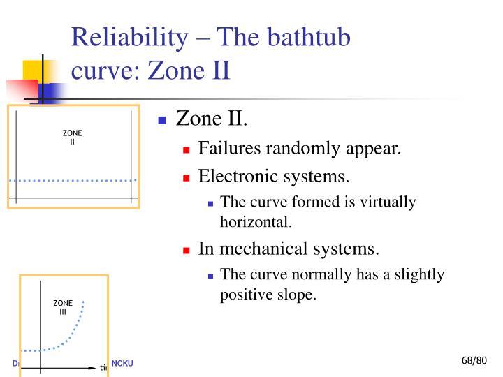 Reliability – The bathtub curve: Zone II