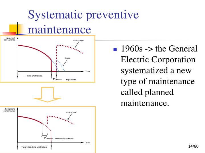 Systematic preventive maintenance