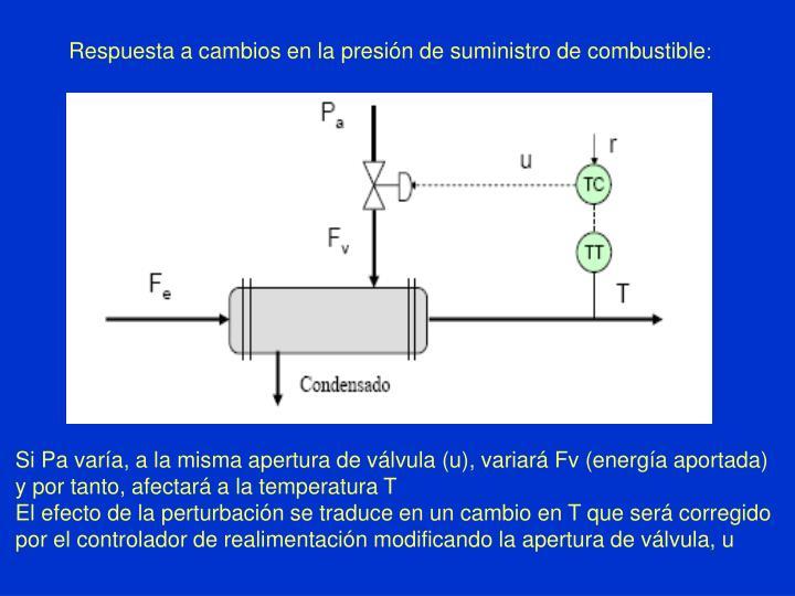 Respuesta a cambios en la presión de suministro de combustible
