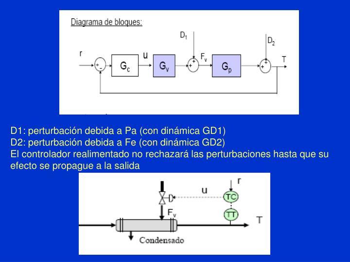 D1: perturbación debida a Pa (con dinámica GD1)