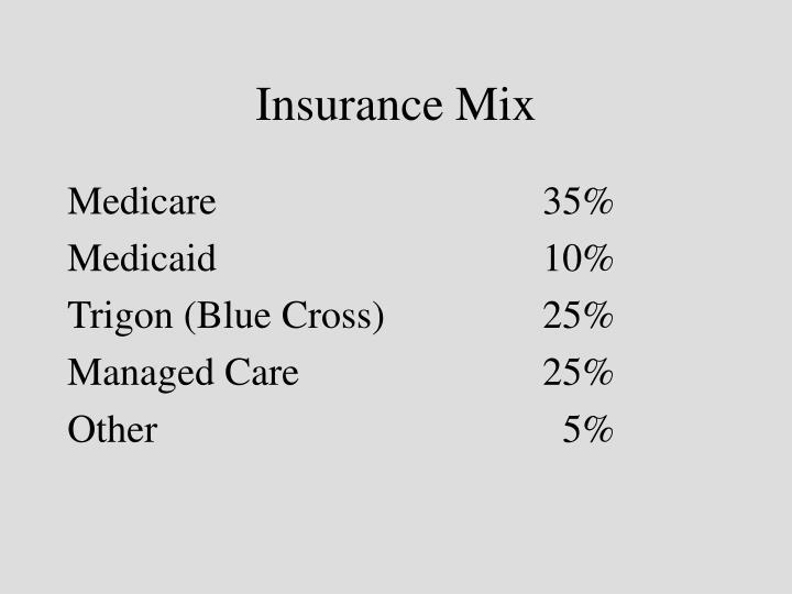 Insurance Mix