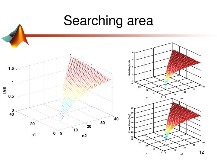 Searching area