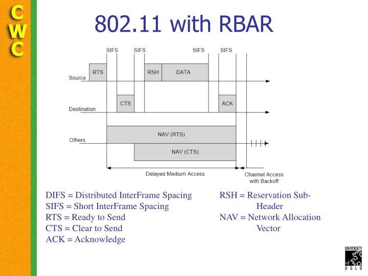 802.11 with RBAR