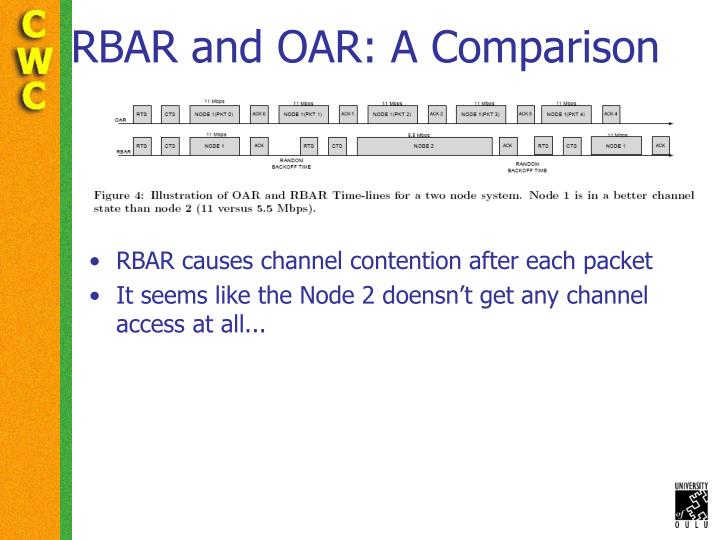 RBAR and OAR: A Comparison