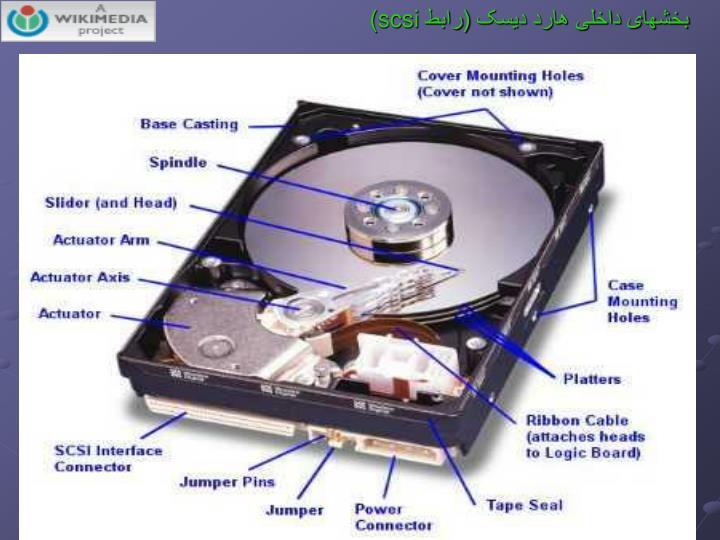 بخشهای داخلی هارد دیسک (رابط