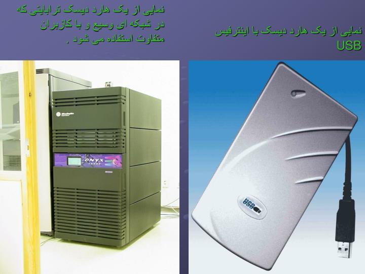 نمایی از یک هارد دیسک ترابایتی که در شبکه ای وسیع و با کازبران متفاوت استفاده می شود .