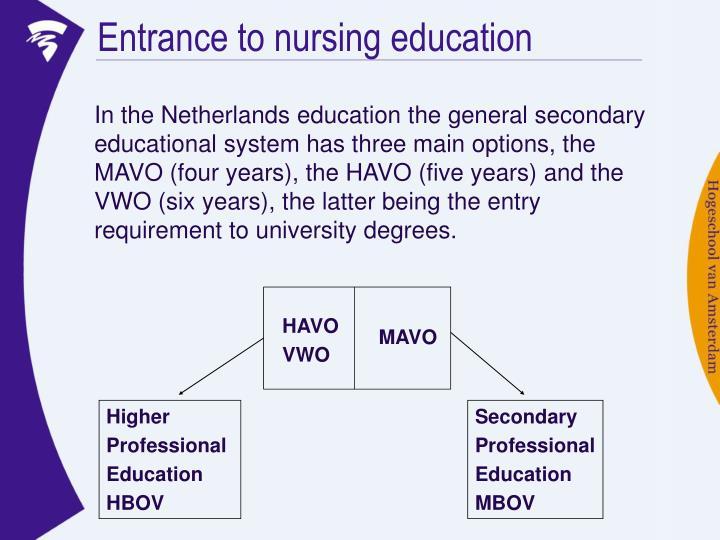 Entrance to nursing education