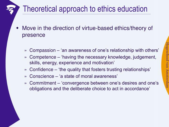 Theoretical approach to ethics education